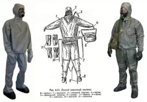Лёгкий защитный костюм Л1: применение, необходимость, особенности
