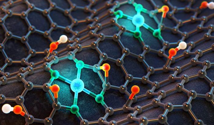 3D изображение одиночных атомов кобальта на графене, легированном азотом