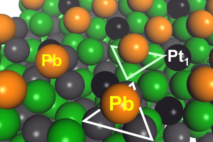Сверхстабильный катализатор может привести к более эффективному и более дешевому производству пропилена из пропана