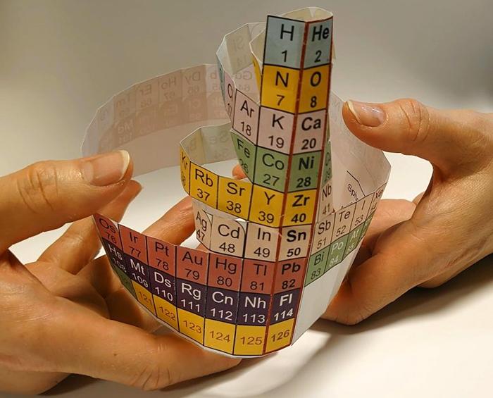 Японские ученые анонсируют «ядерную» периодическую таблицу