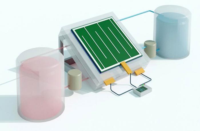Solar Flow Battery: одно устройство генерирует, хранит и восстанавливает возобновляемую электроэнергию от солнца