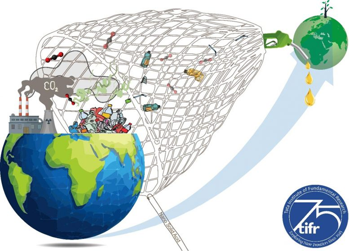 Твердокислотные нано-губки превращают CO2 в топливо