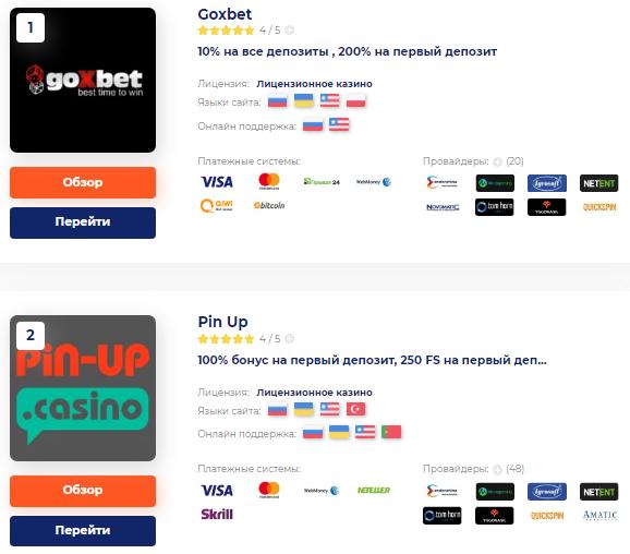 Casinology представляет рейтинг онлайн казино
